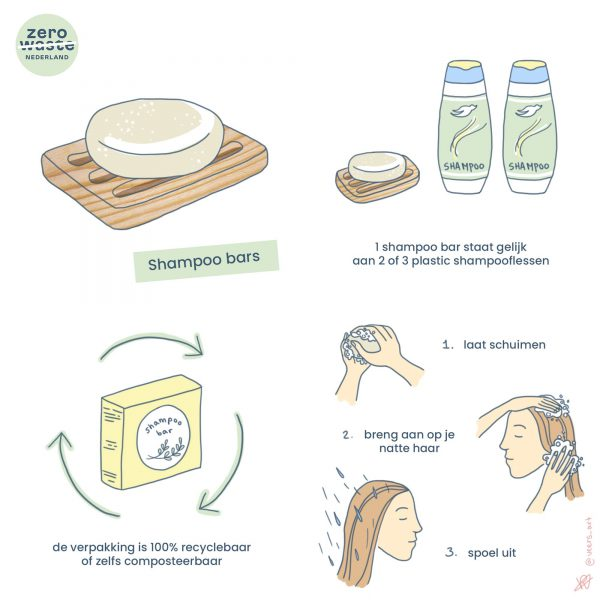 Shampoo bar instructies